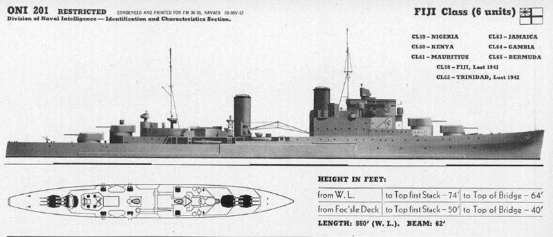 Crown Colony (Fiji) Class Cruiser